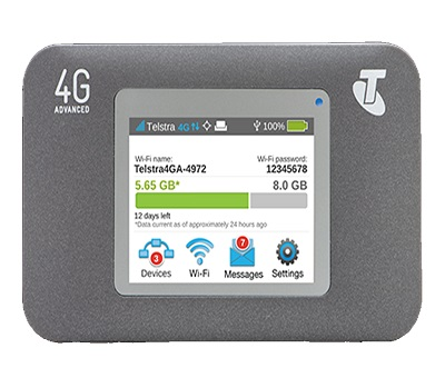 Bộ Phát Wi-Fi từ Sim 4G NETGEAR 782S